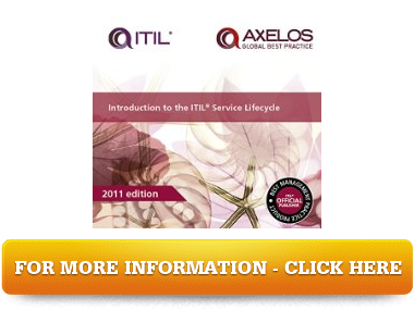 Painless Introduction to the ITIL Service Lifecycle